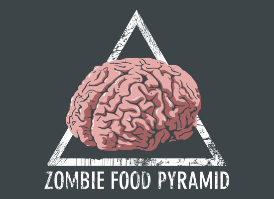 Zombiehumor