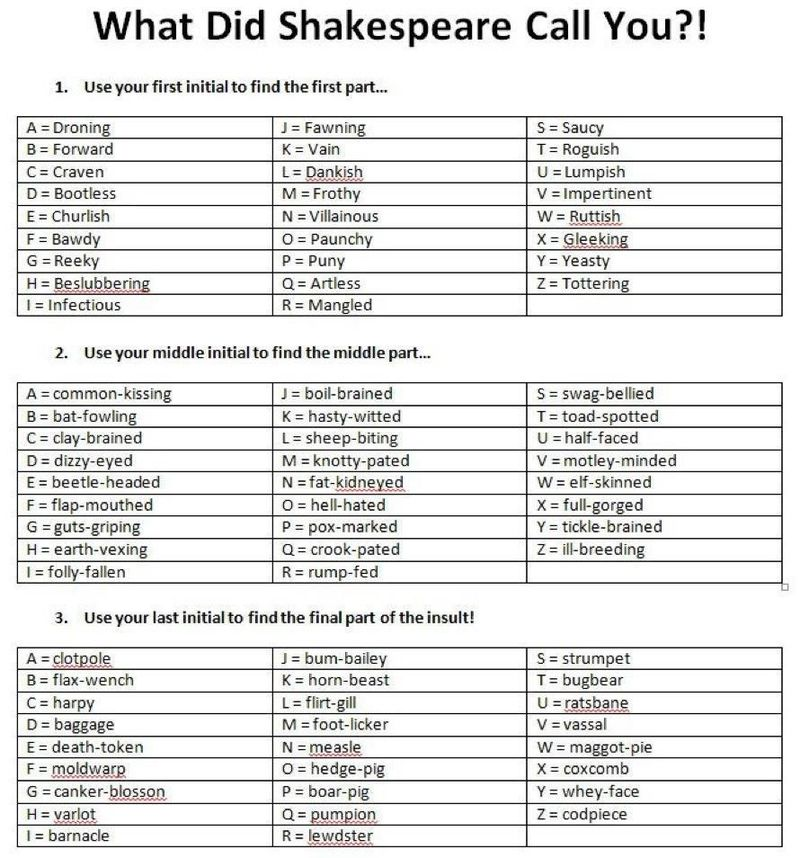 Shakespearian insult